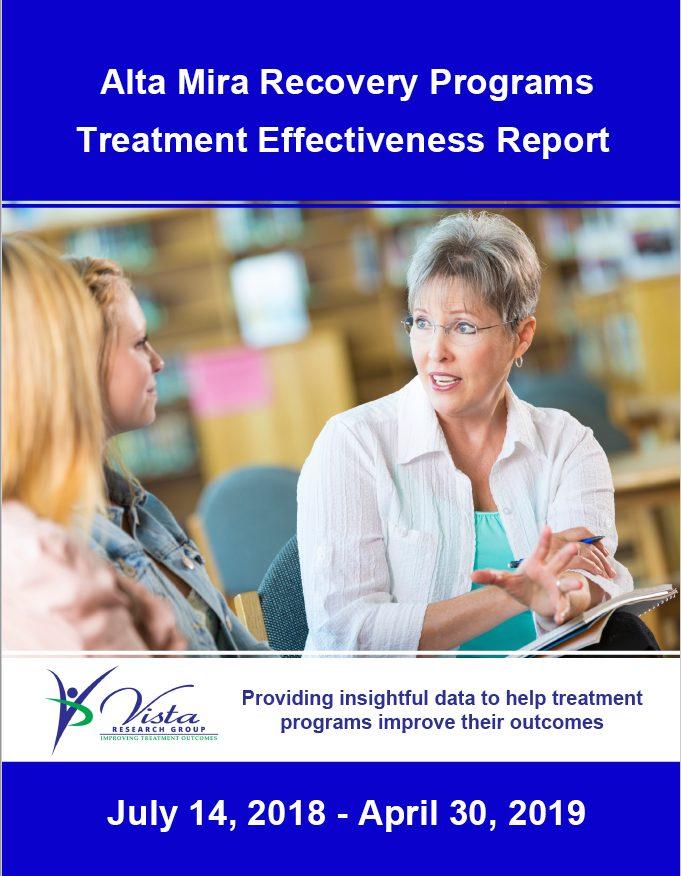 Alta Mira Recovery Programs Treatment Effectiveness Report